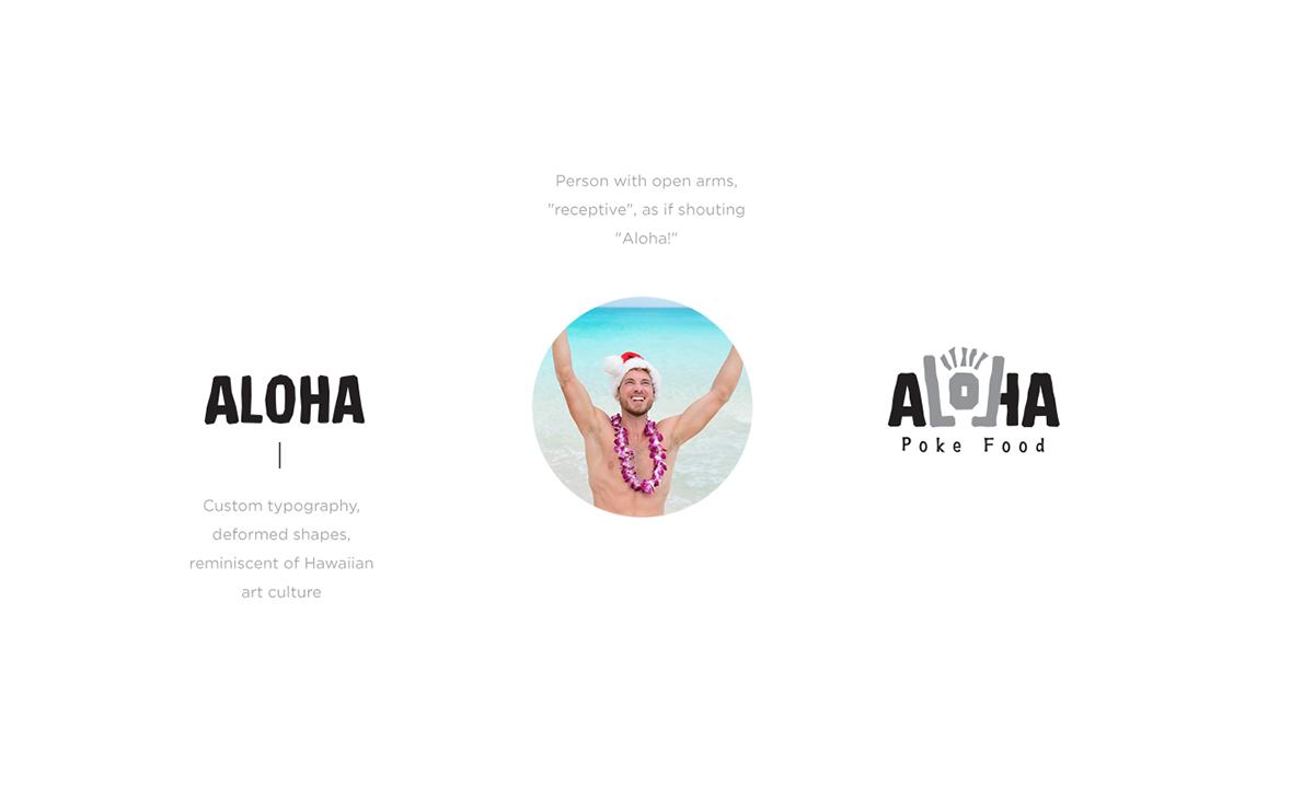 Aloha Poke Food Brand Identity Project on AIGA Member Gallery