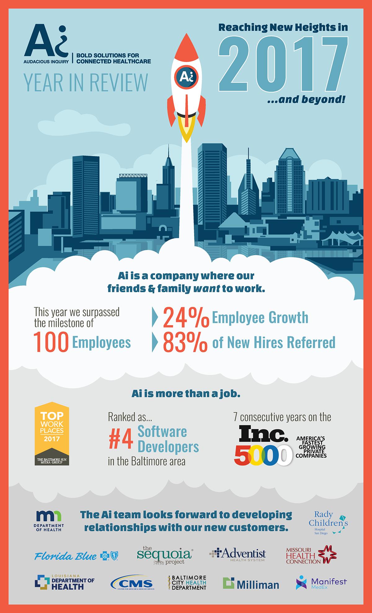 Infographics on Behance