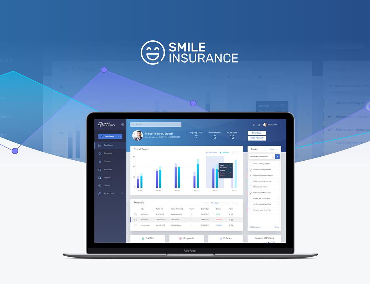 Adobe Portfolio Productivity UI ux informational design dashboard insurance analytics Data
