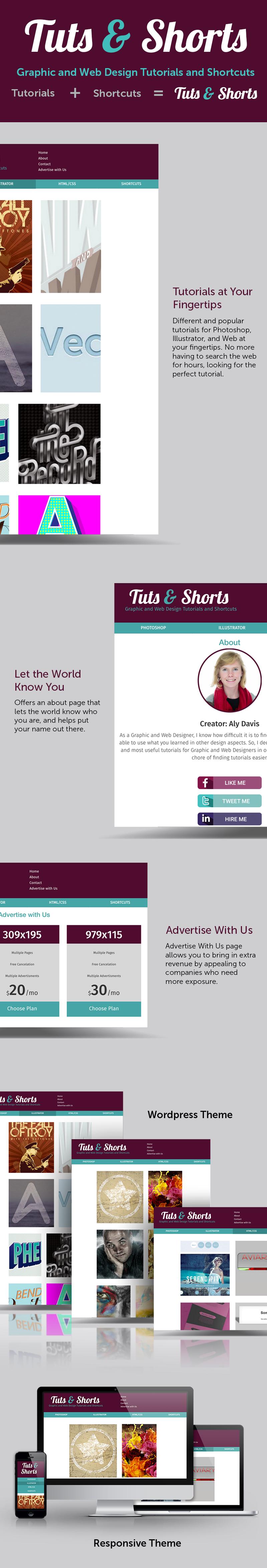 Blog wordpress site Website