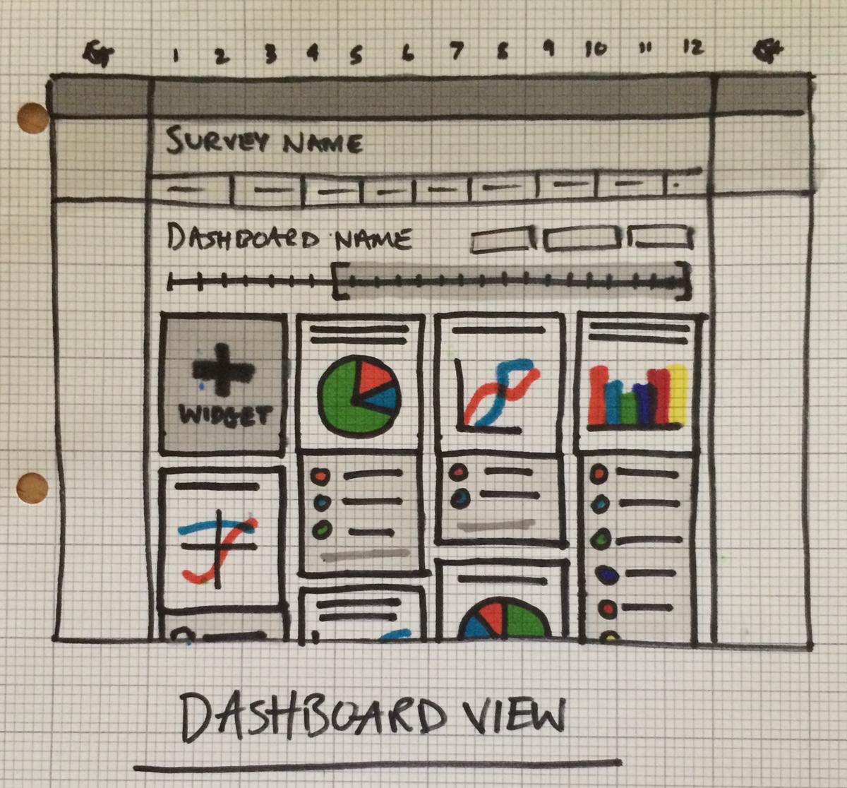 data visualisation dashboard Web Design  ux/ui