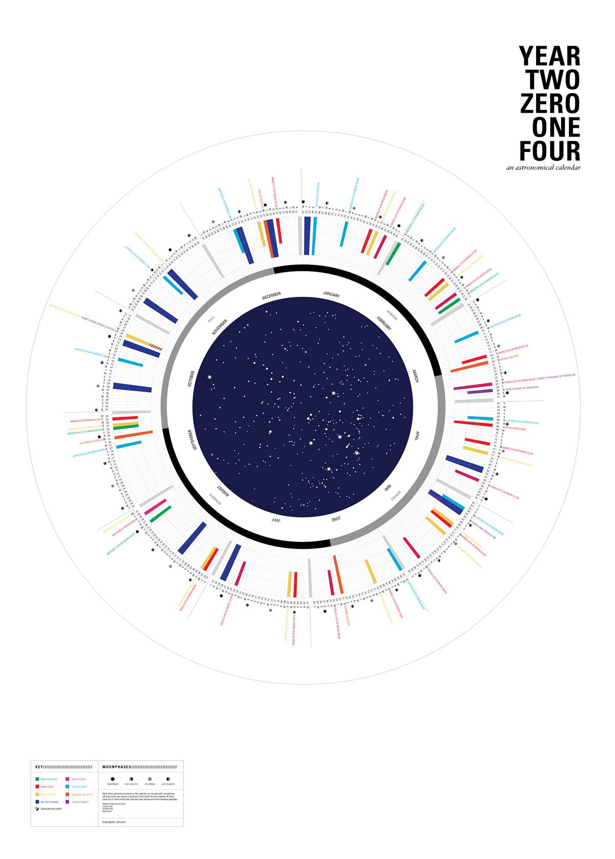 astronomy magazine calendar - HD1200×1678