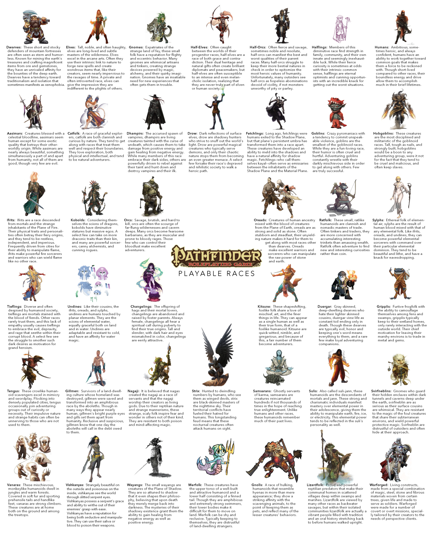 Pathfinder Races: Long List Poster on Behance