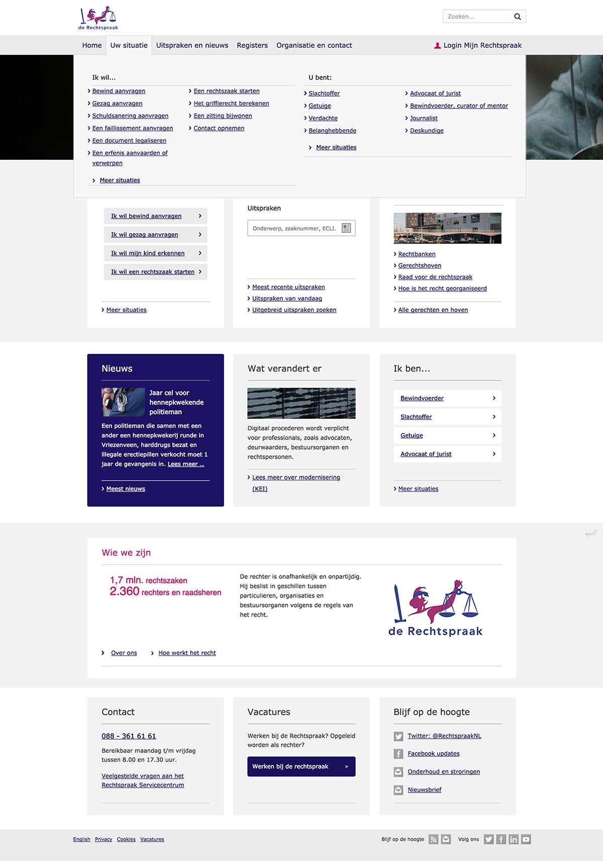 Website UI ux Analitycs