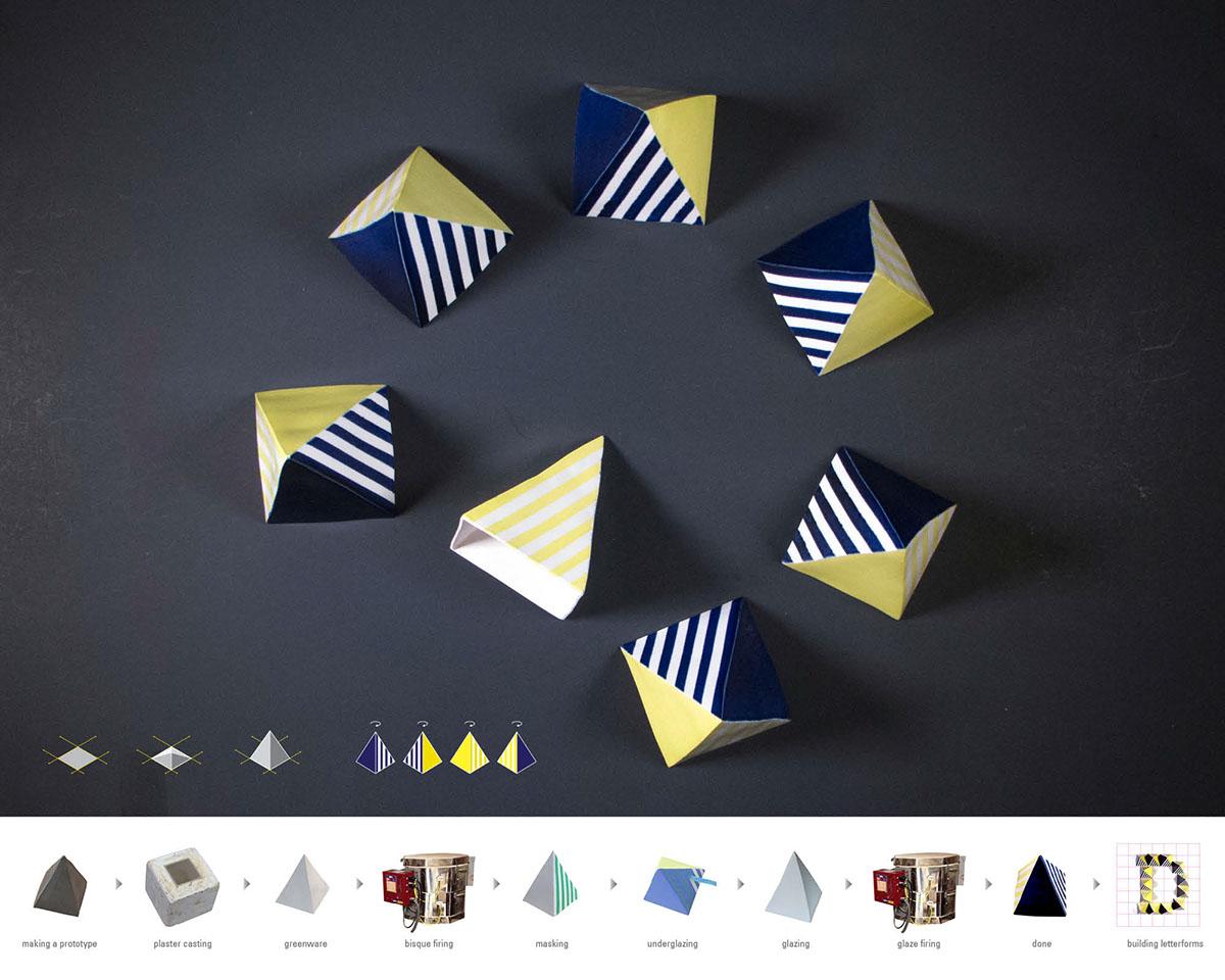 ceramic type 3D 3D Type modular Modular type