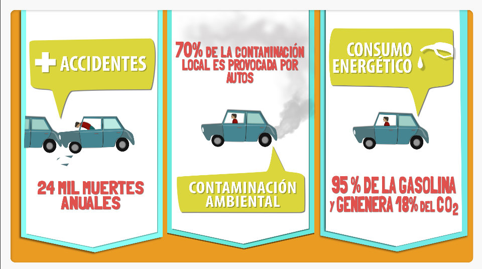 ITDP infographic rodrigo salom