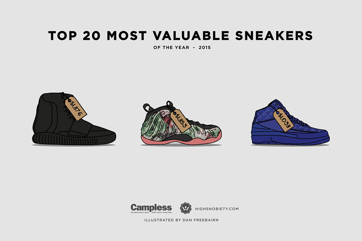 f5dddc08c9cfef Most Valuable Sneakers