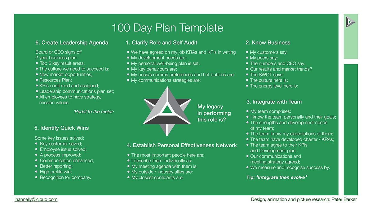 First 100 days keynote on behance for 100 day action plan template document example
