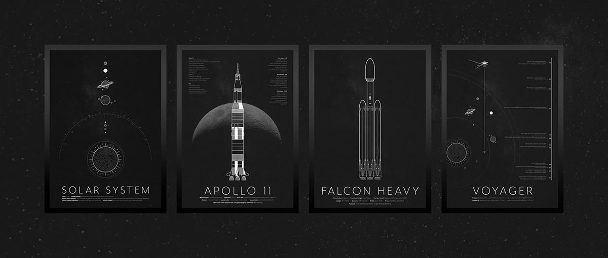 Space  photoshop universe science cosmos ILLUSTRATION  Illustrator poster rocket stars