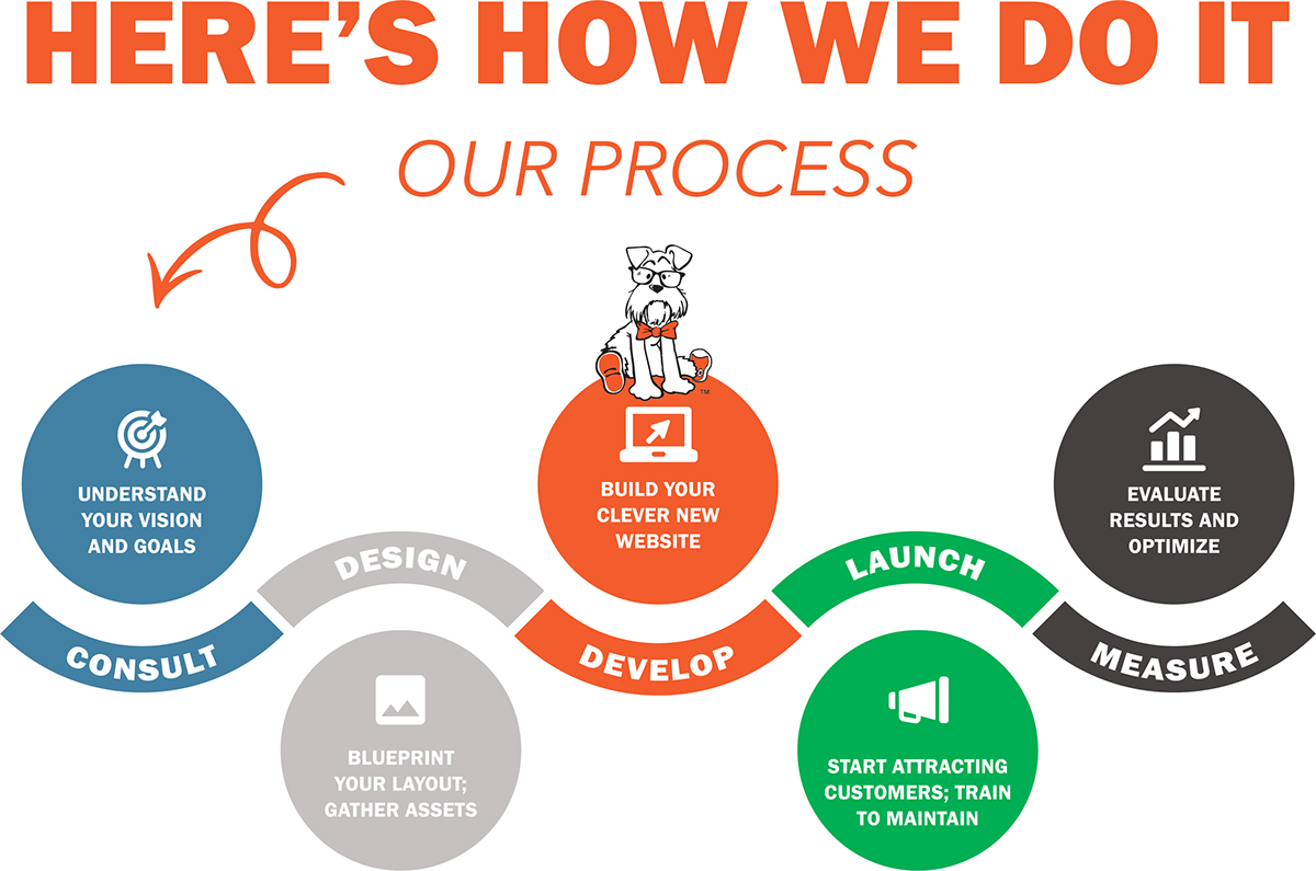 bright document hayen design co. inviting lead magnet pdf infographic