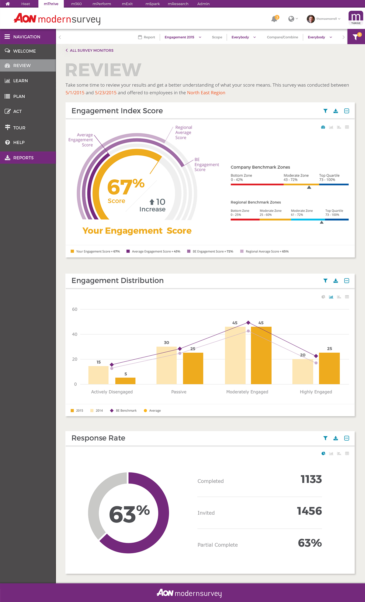 Enteprise Analytic Software Data Visualization Design Concept