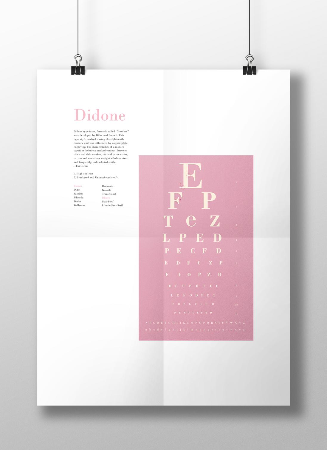 Classification System Eye Chart