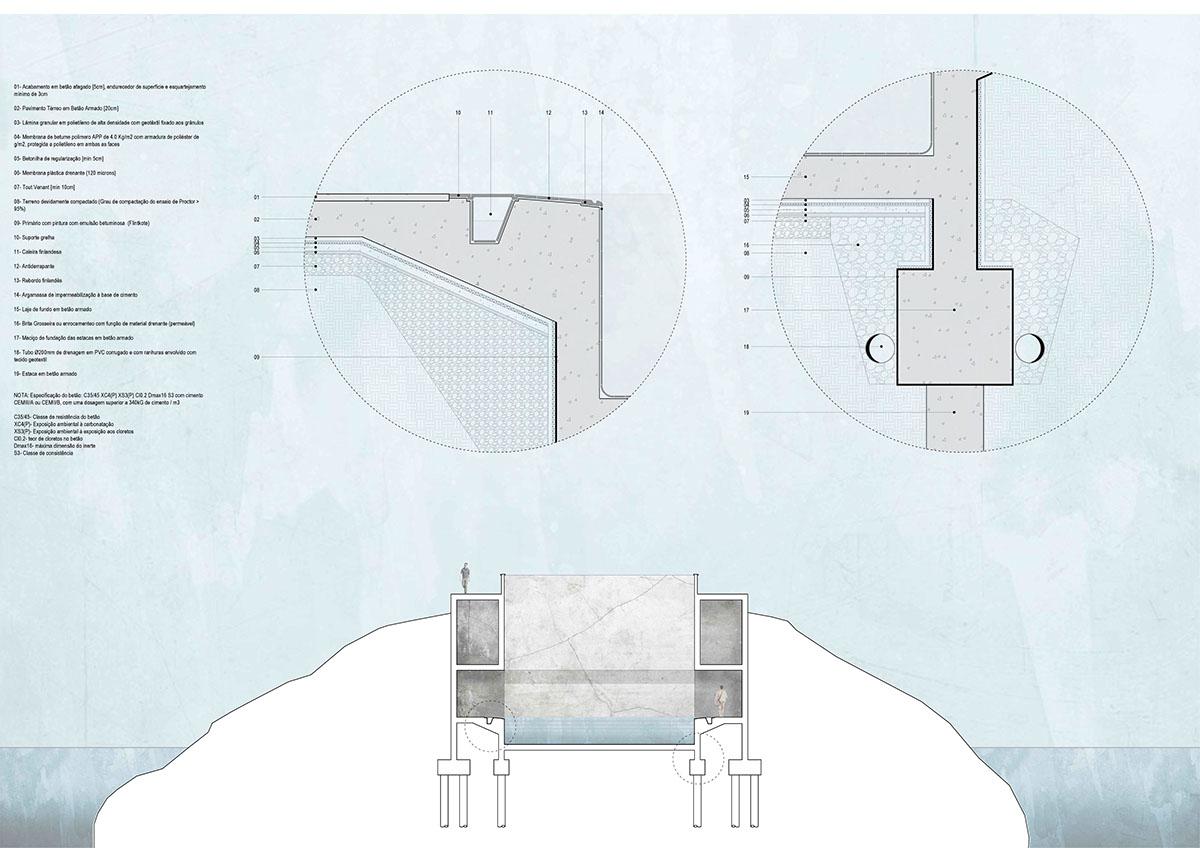 warm saline baths competition on behance panel