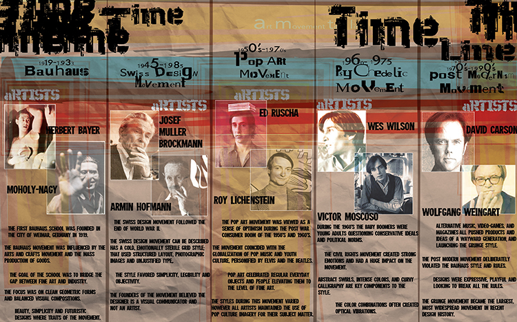 David carson inspired infographic timeline on behance each movement focuses on two artist who played an important roll in the art movement that is being featured in that particular column altavistaventures Images