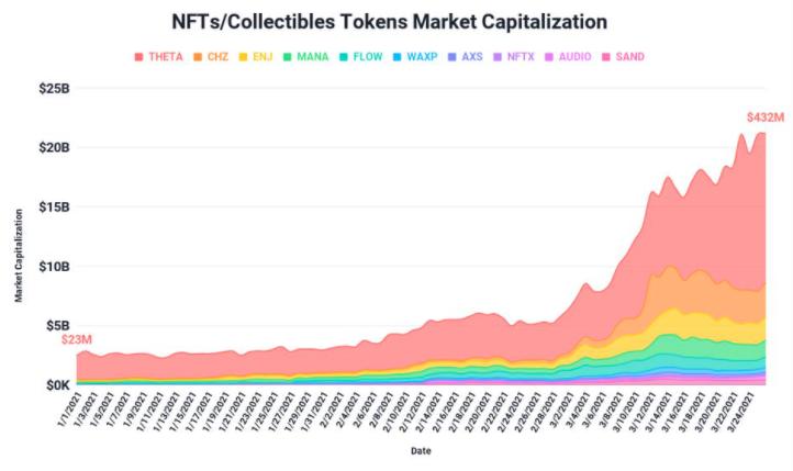 app design bitcoin blockchain Crypto Art cryptocurrency digital money ethereum nft ux WALLET