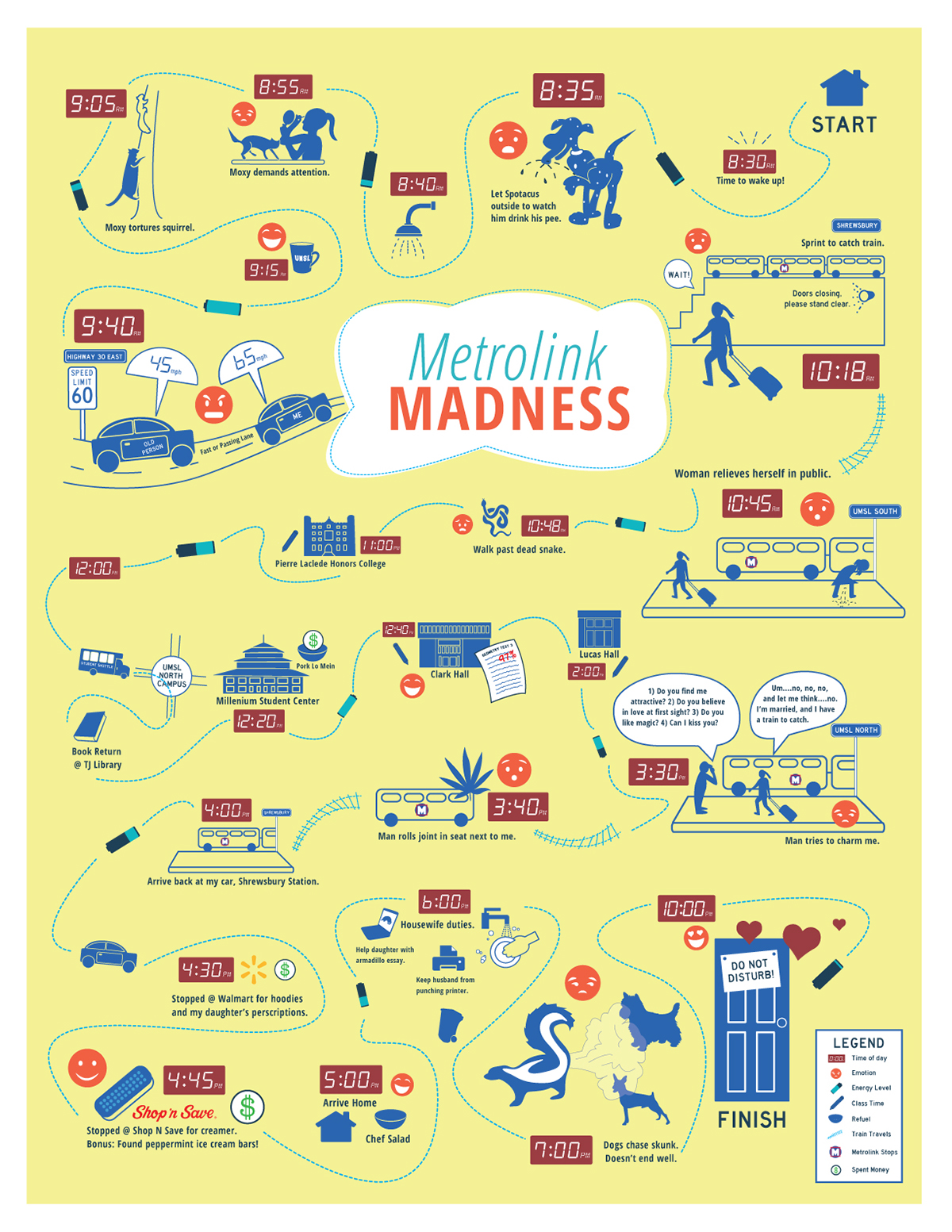Map 4 Life.Map A Day In Your Life On Behance
