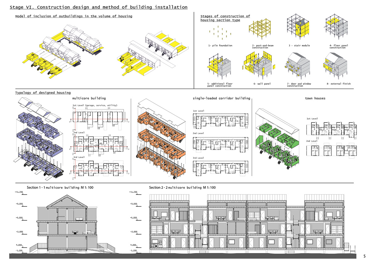architecture housing modular traditional