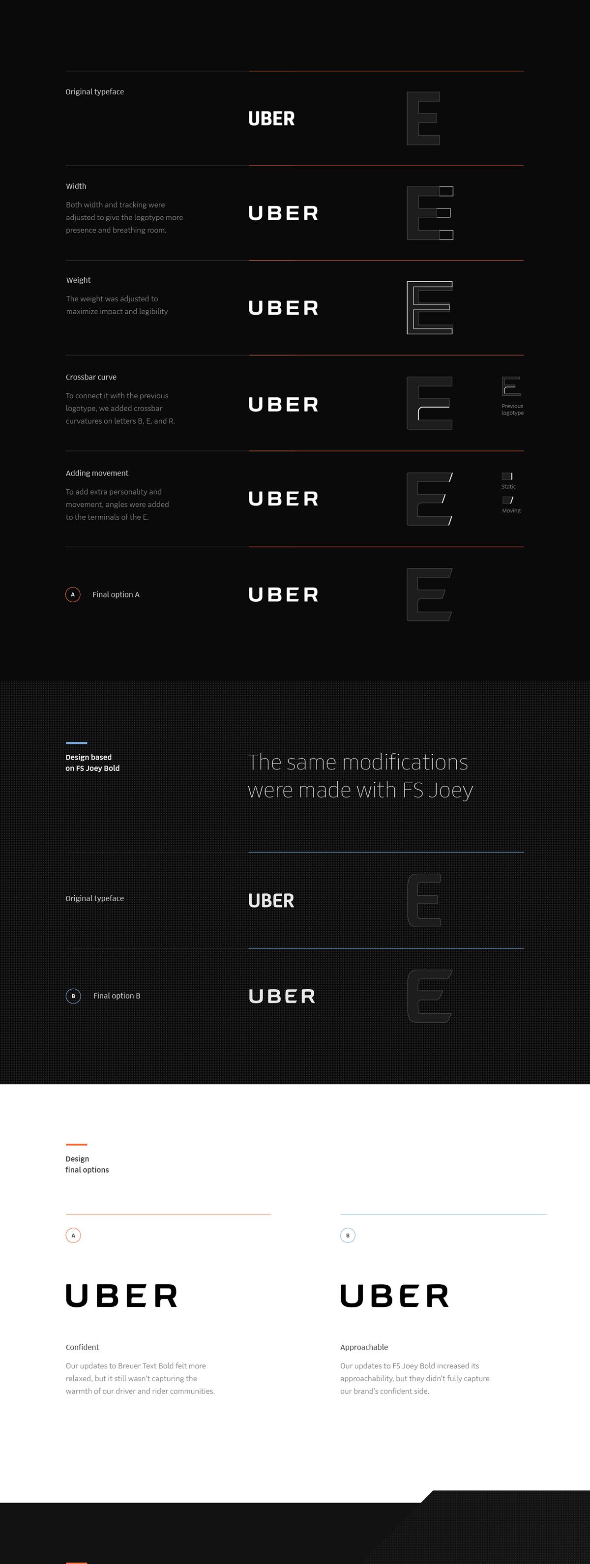 Uber New Logotype