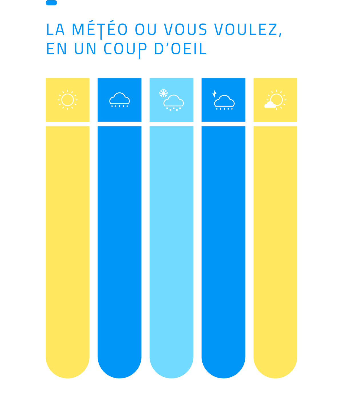 uiux UI ux app application meteo design d'interface Webdesign