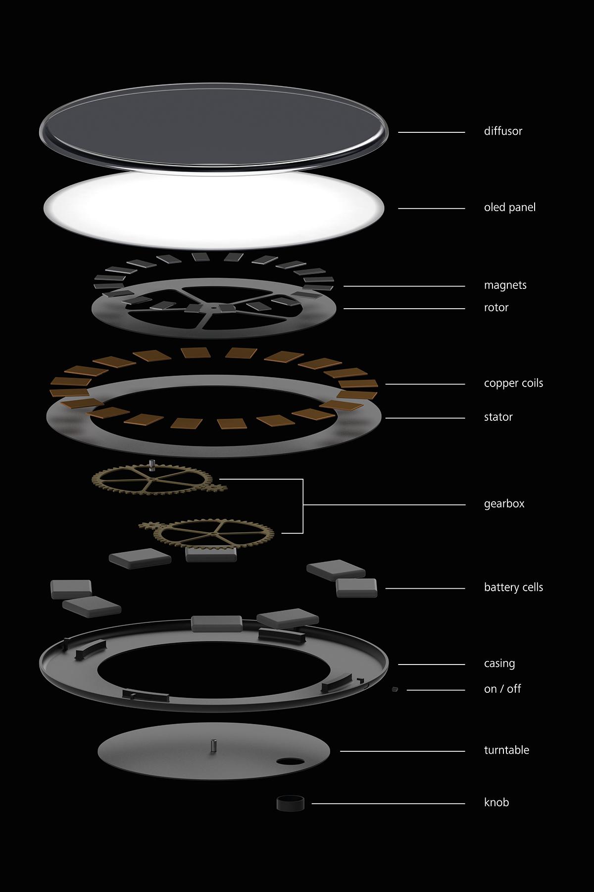 industrial design  disaster lighting emergency design productdesign