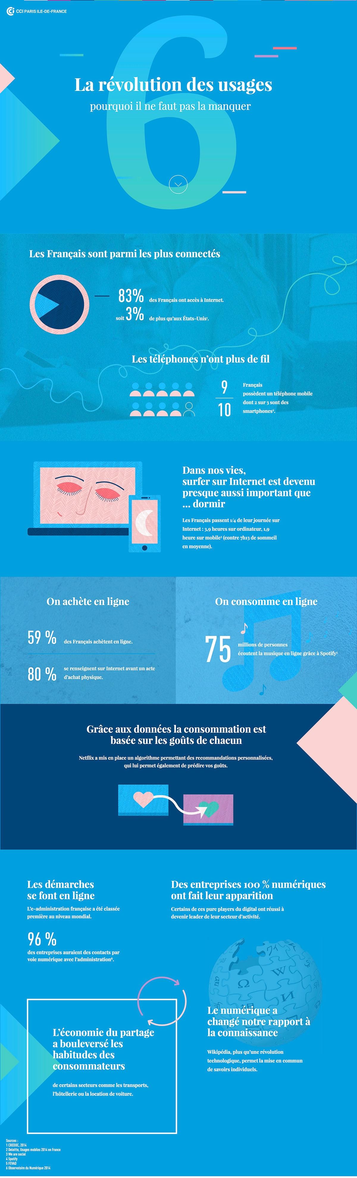 cci longform Digital transformation numérique institution graphic design