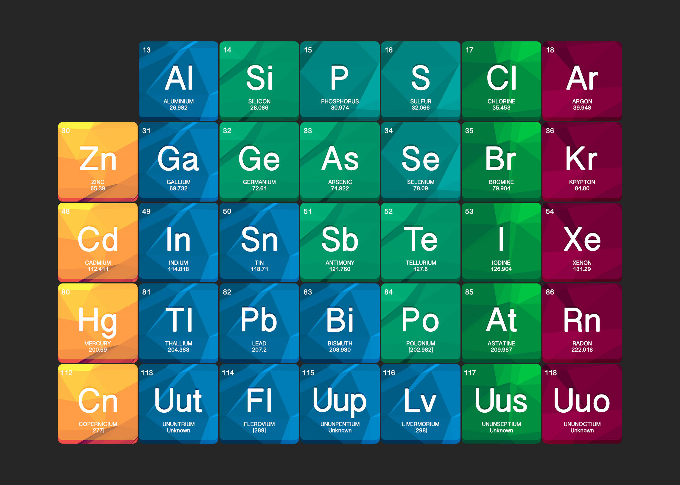The periodic table of elements on behance gamestrikefo Gallery