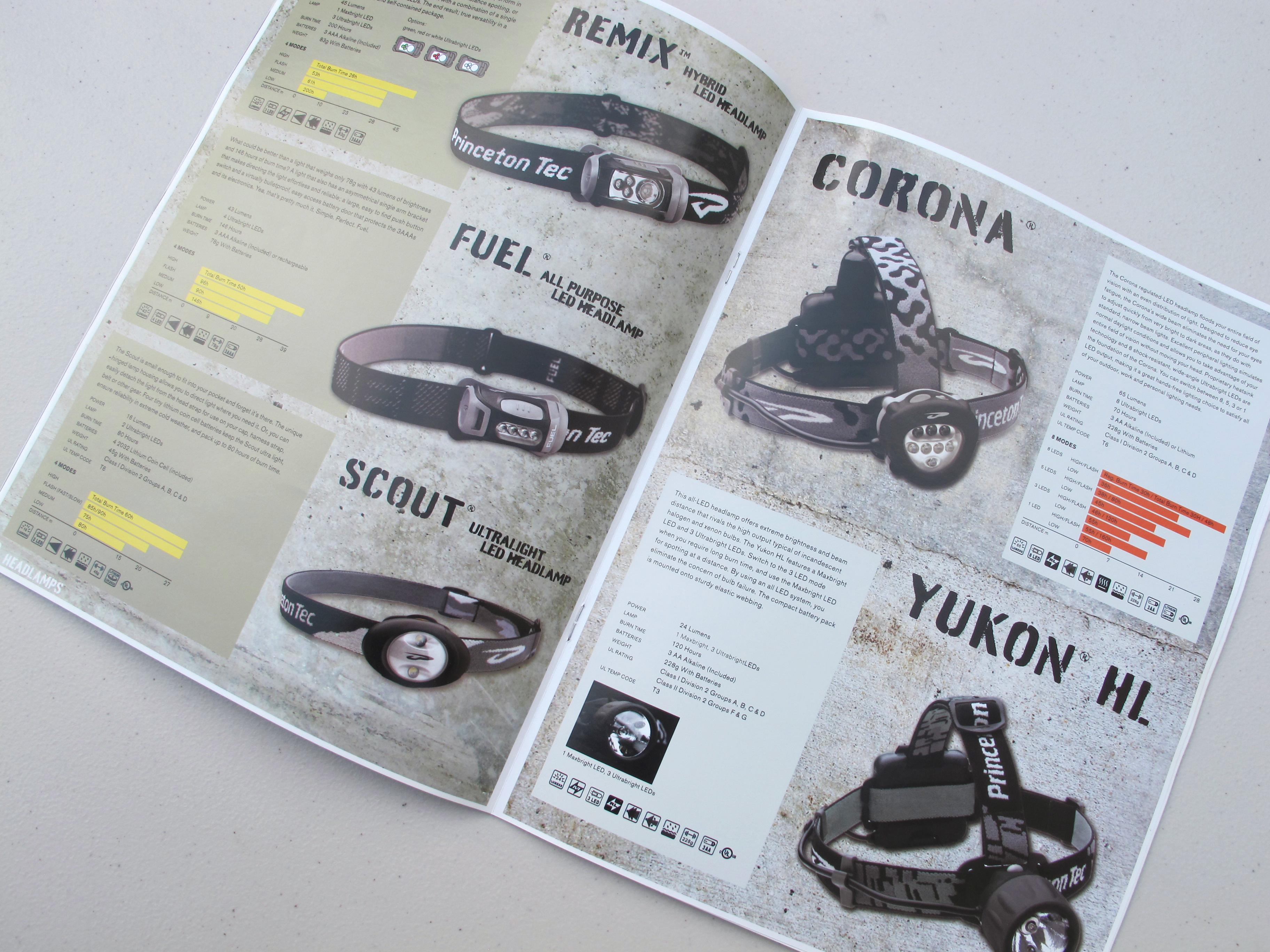 Catalog On Behance Volvo Pv444 Wiring Diagram Vintage Car Electrical