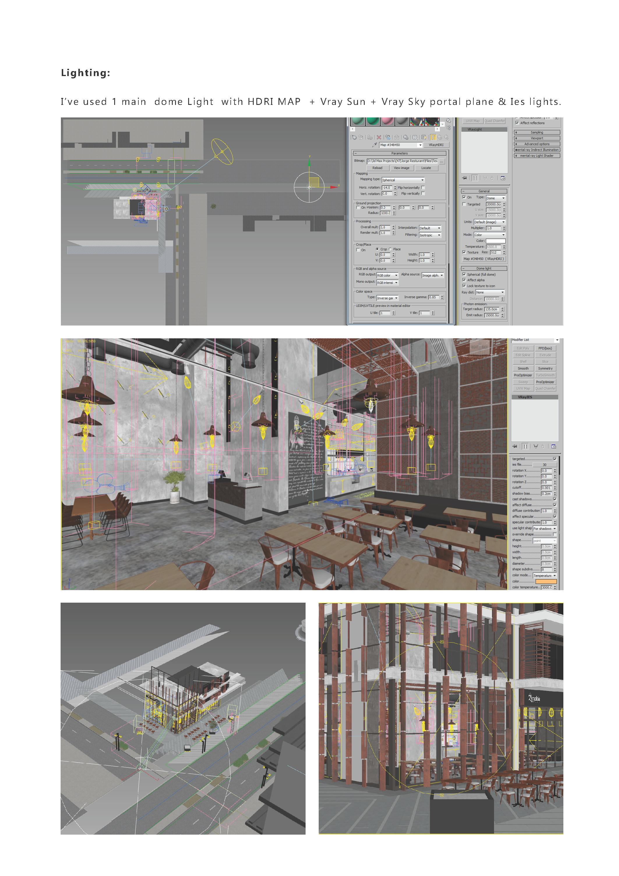 Making of Zenobia Design u0026 3D