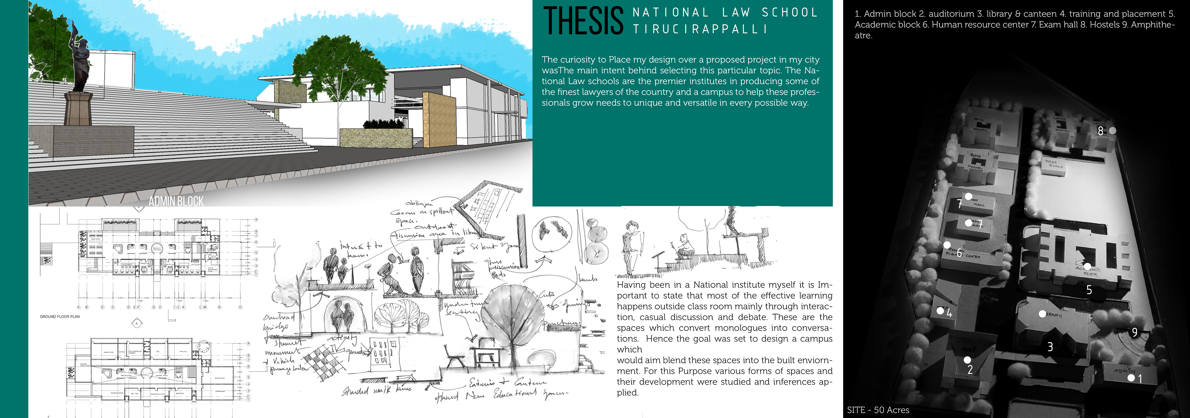 architectural thesis project What are the architectural thesis topics related to social issues in difficult and huge project for your thesis unless you want to.