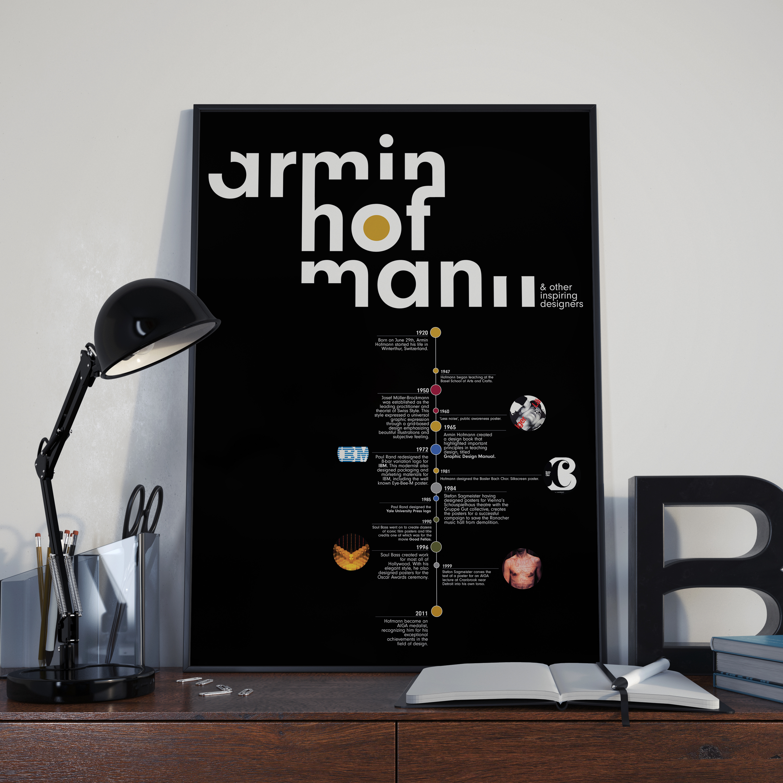 Milahn cooke armin hofmann for Armin hofmann