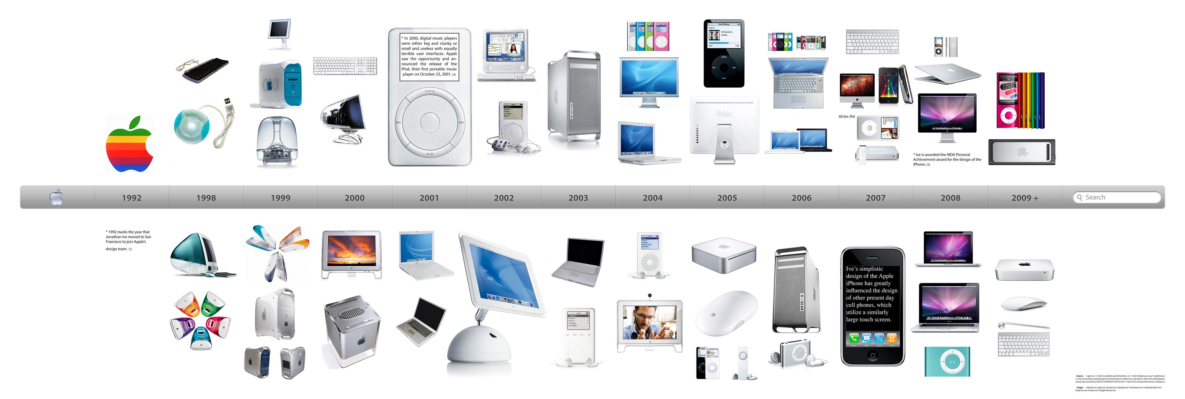 Torrey Anderson's Portfolio - Apple Product Design Timeline