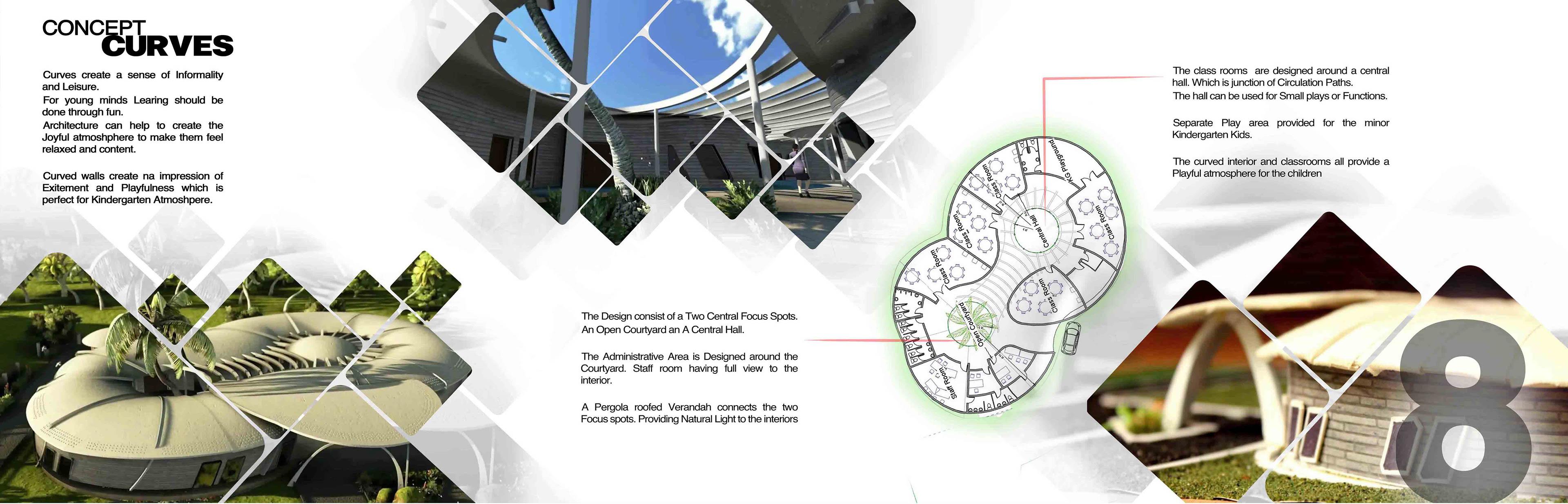 Internship Experience In Interior Design
