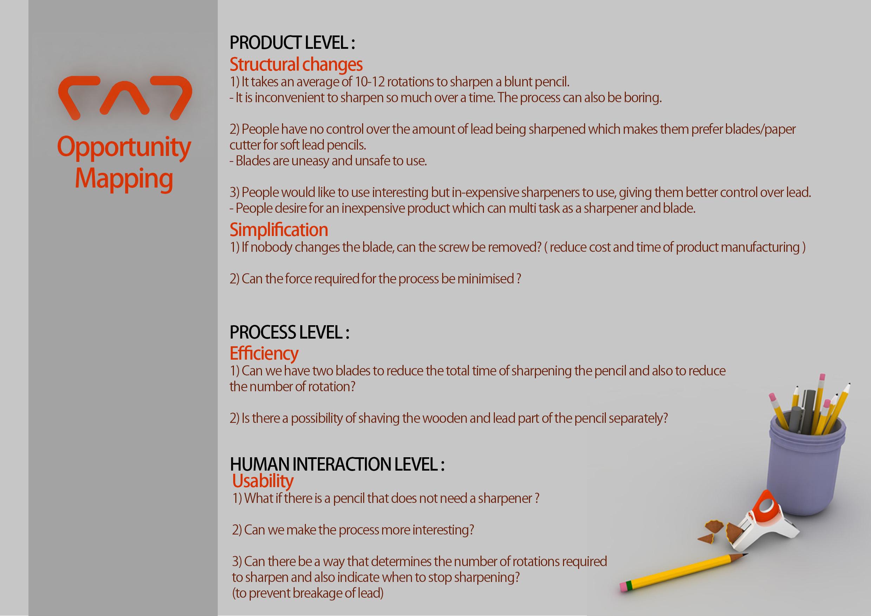 pencil sharpener design on behance