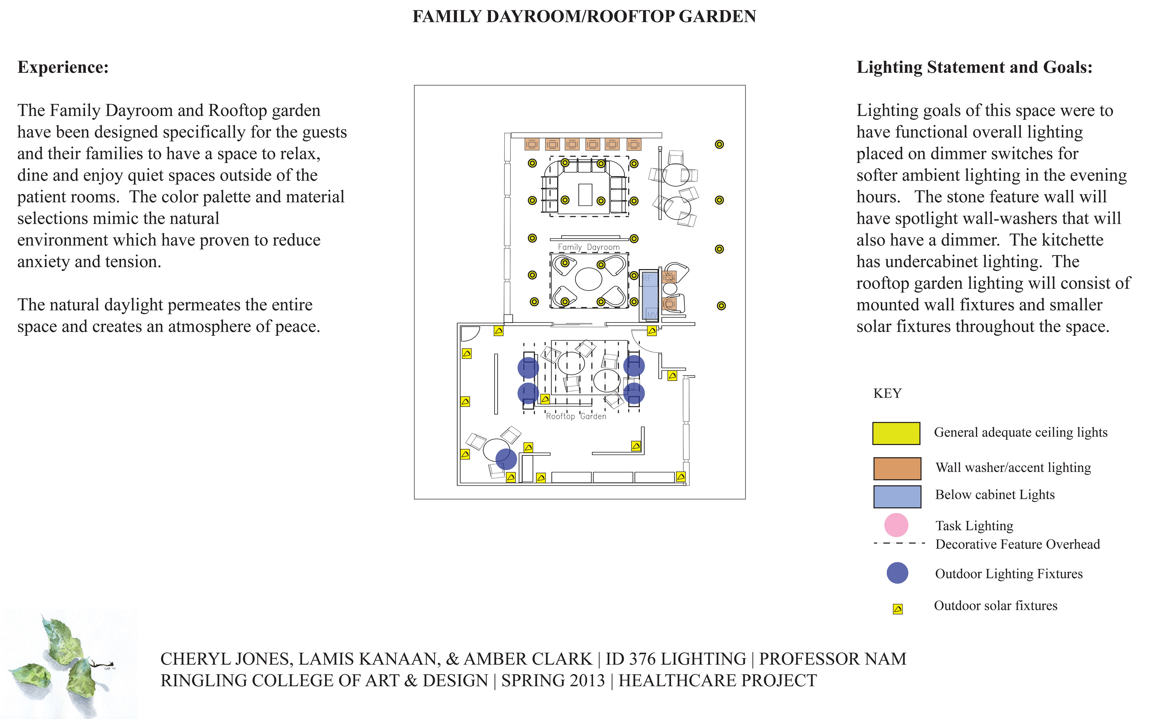 Lighting Map for Family Dayroom and Rooftop Garden.  sc 1 st  Cheryl Jones - Adobe Portfolio & Cheryl Jones - Womenu0027s Cardiac Center - Healthcare Design Student Work