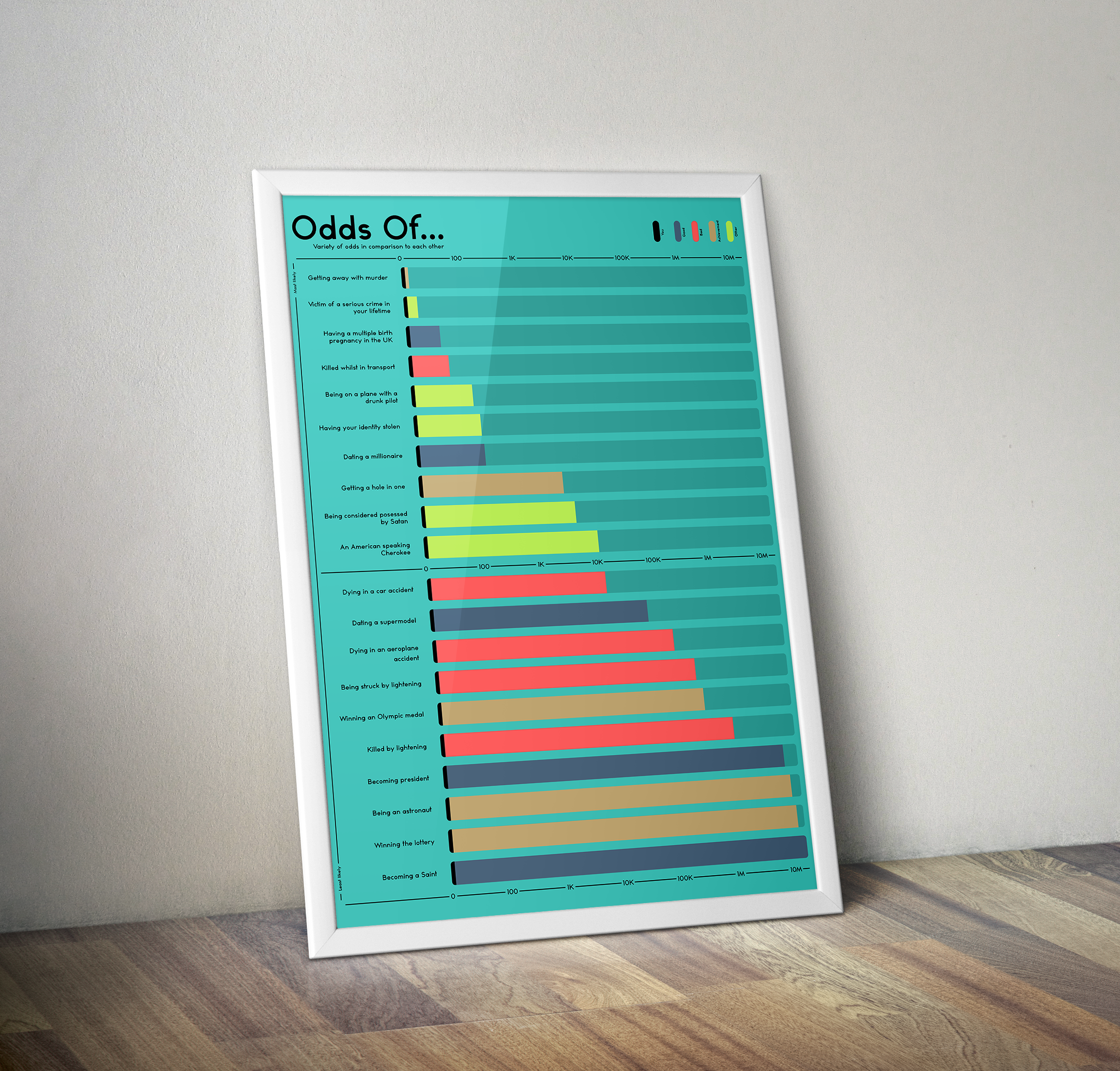 Jacob James - Odds Of    - Data translation