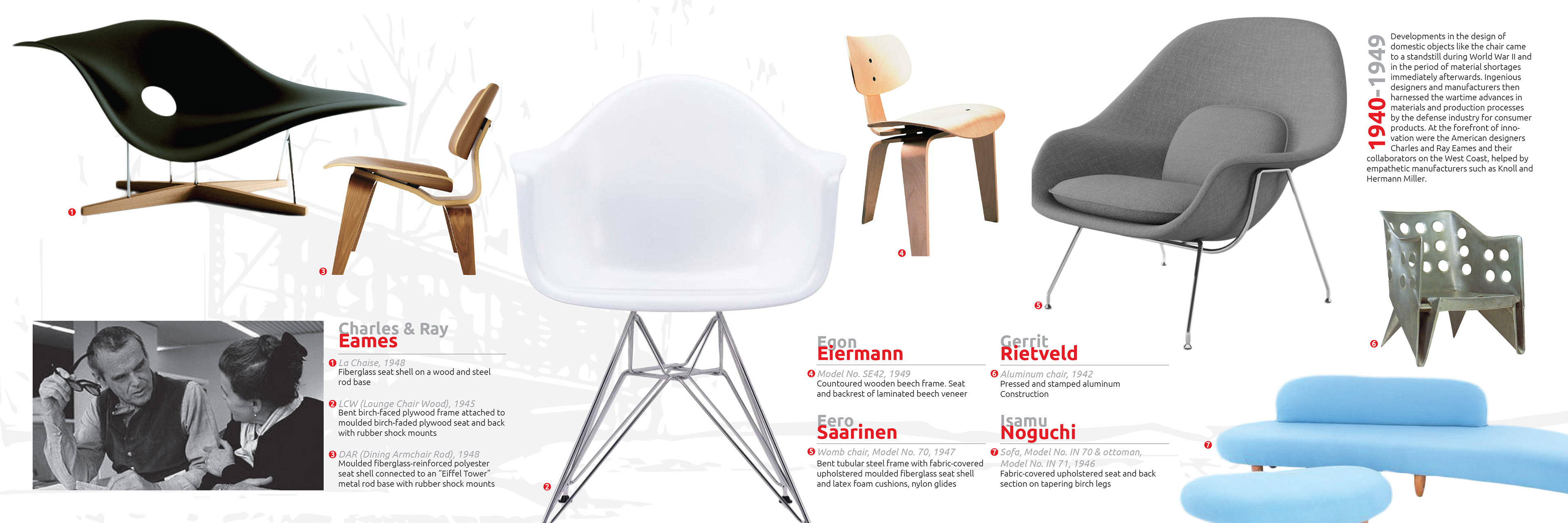 a century of seating on behance