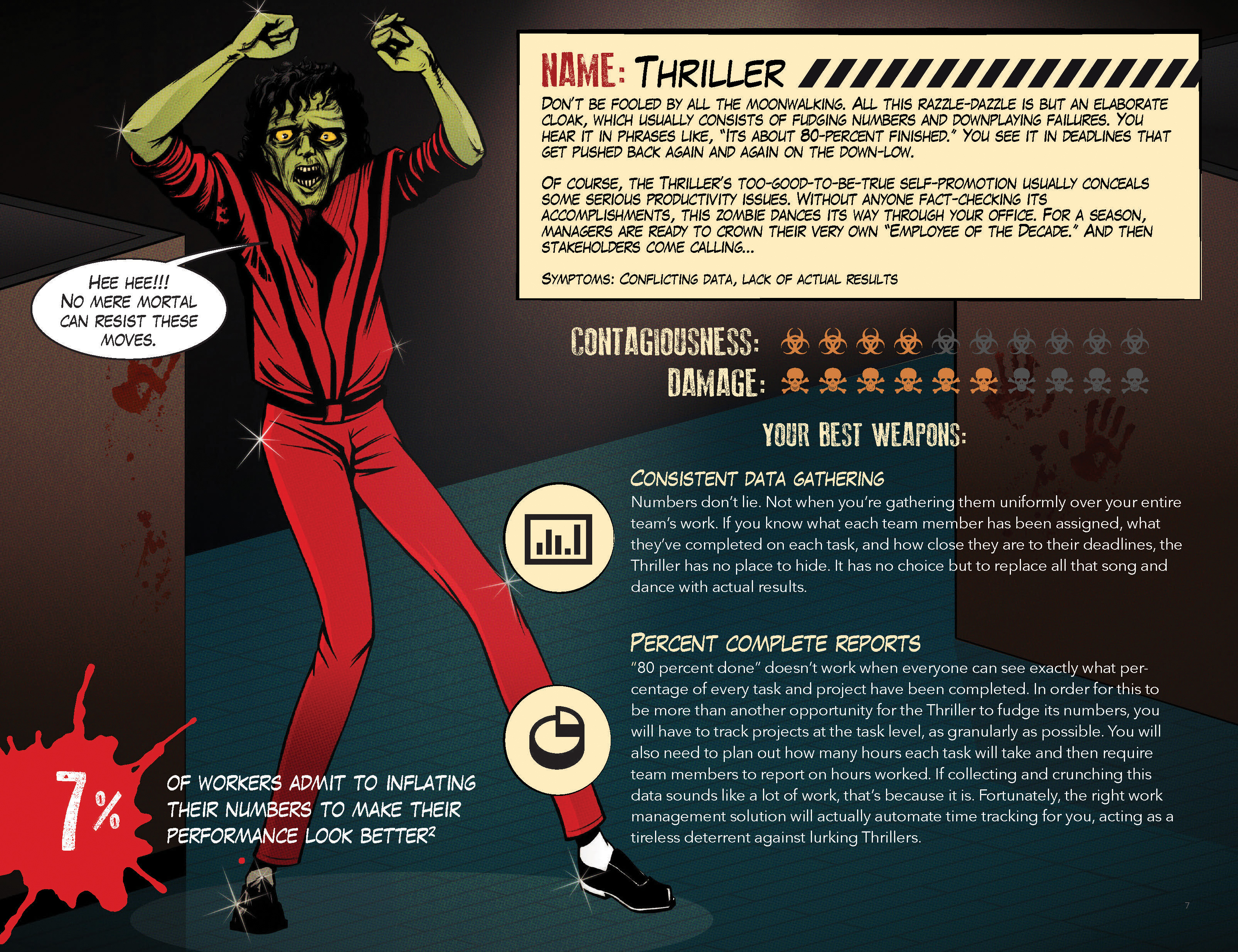 ryan braman illustration and design for an ebook describing various types of workplace zombies
