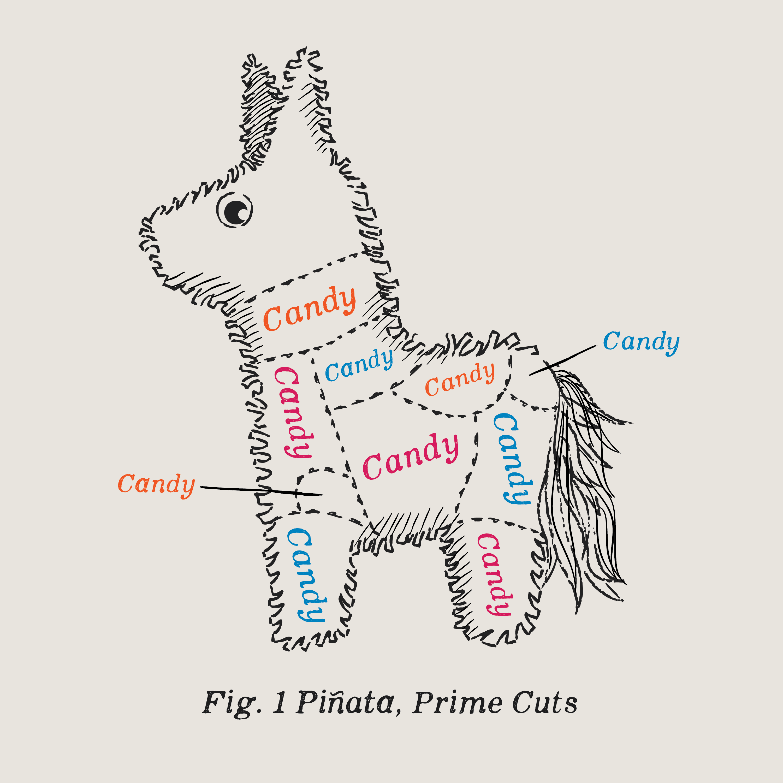 4db71322178605.5630e37fa6e85 piñata butcher diagram t shirt mental floss on behance
