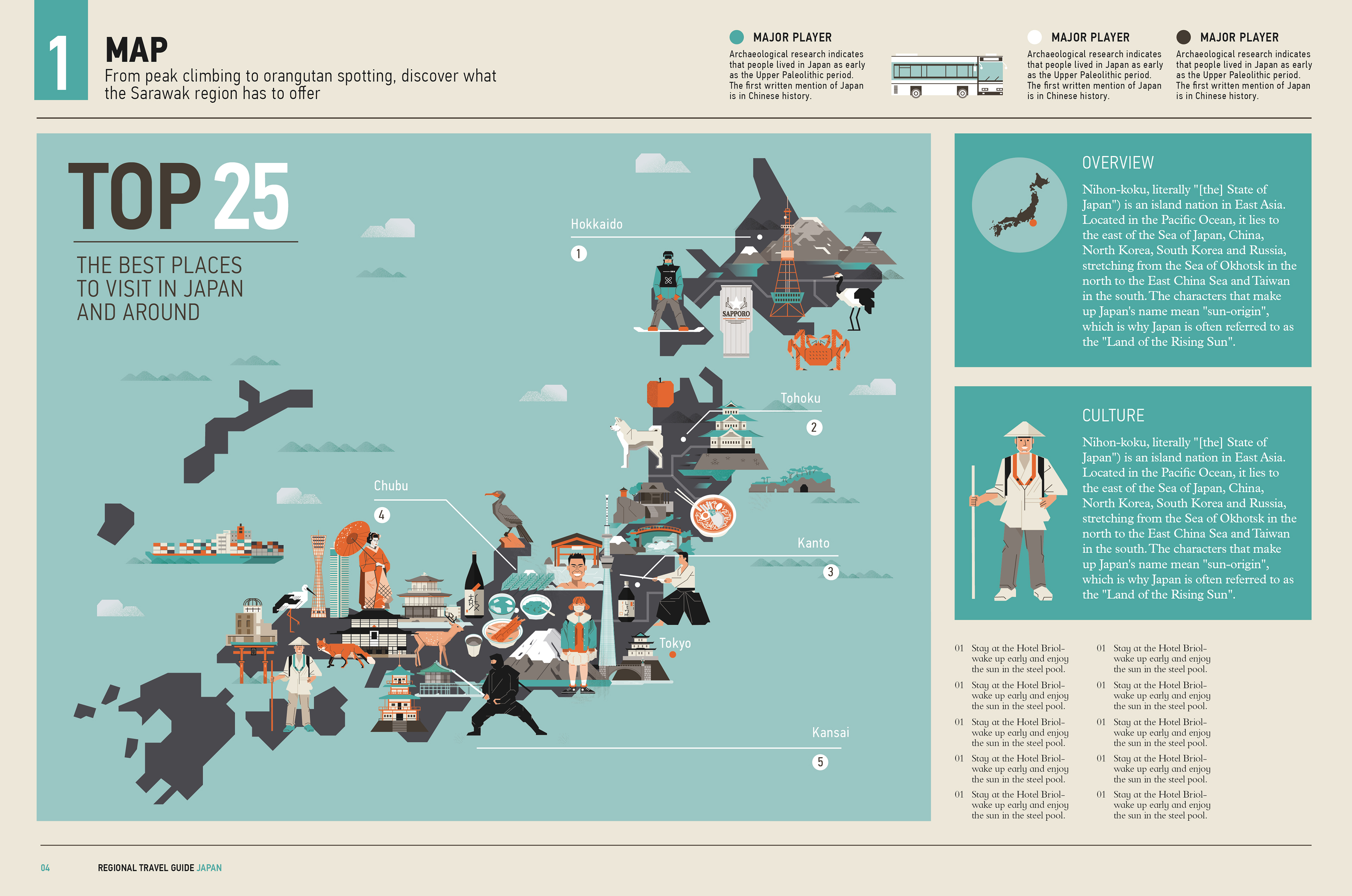 japan editorial illustrations on behance