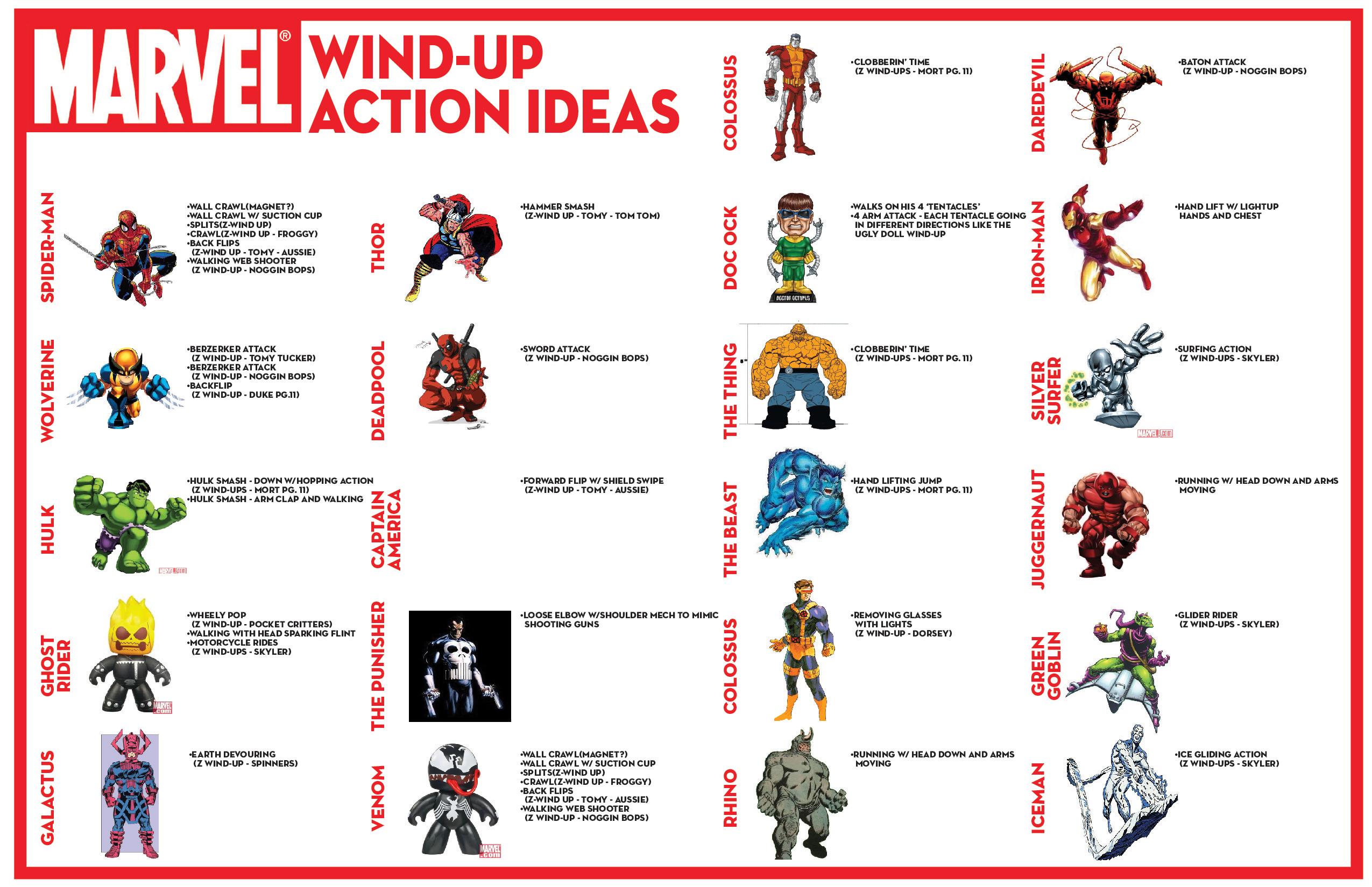супергерои список с картинками именами каждая мелочь или