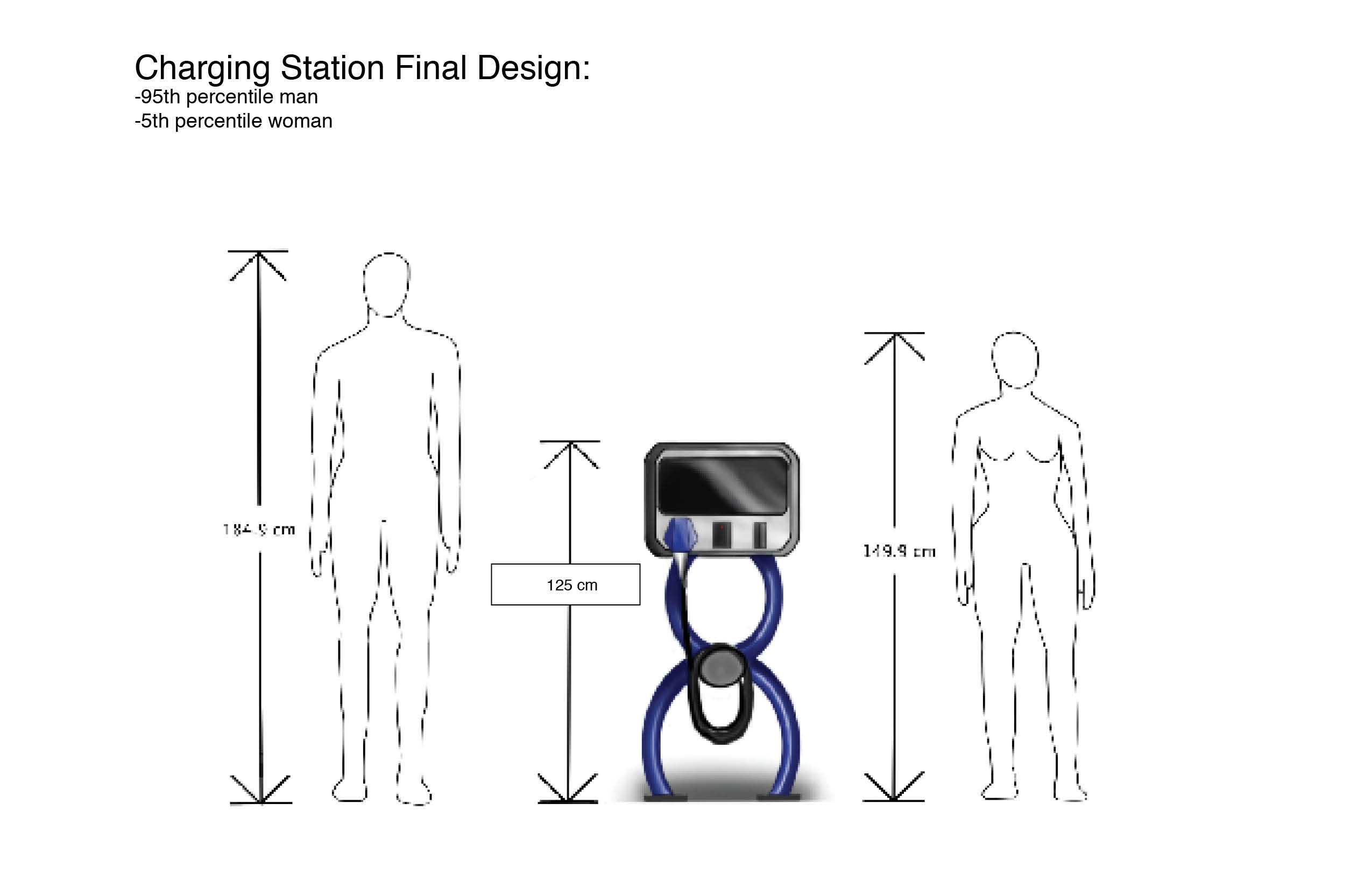Electric Vehicle Coupler And Charging Station On Behance Segway Wiring Diagram