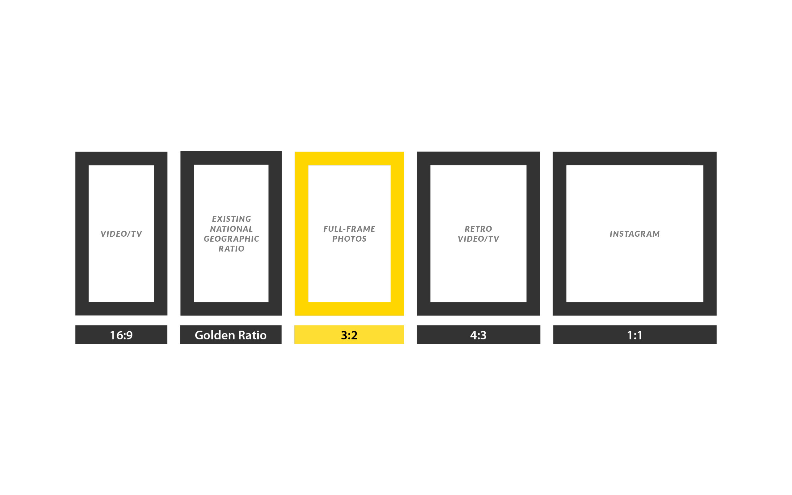 Geographics Business Card Template. Birthday Free Suggested ...