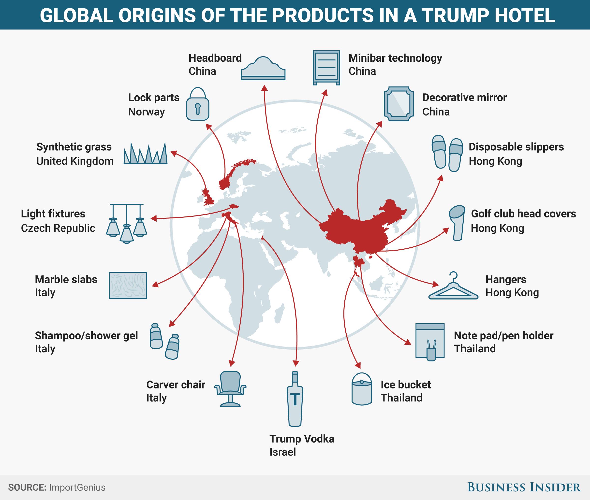 The Global Origins of Donald Trump's Hotel