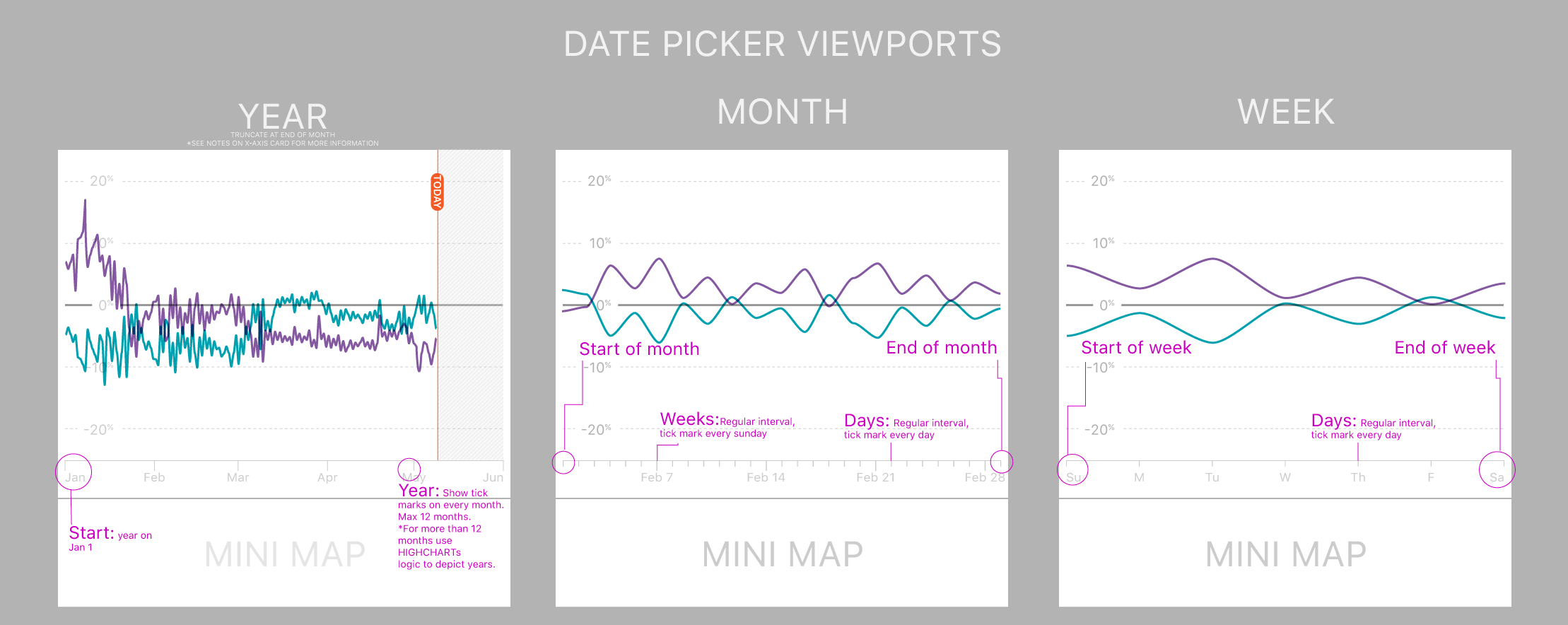 Date picker viewports mock for developers