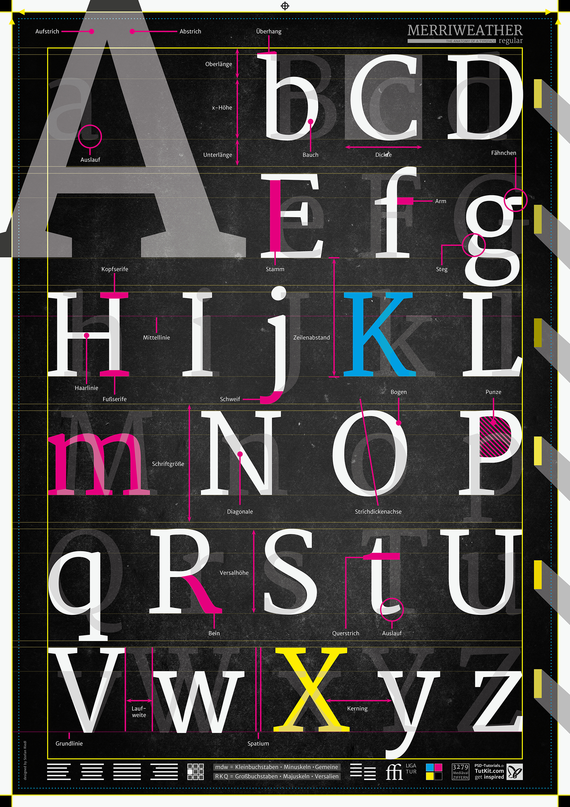 Stefan Riedl - The anatomy of a typeface