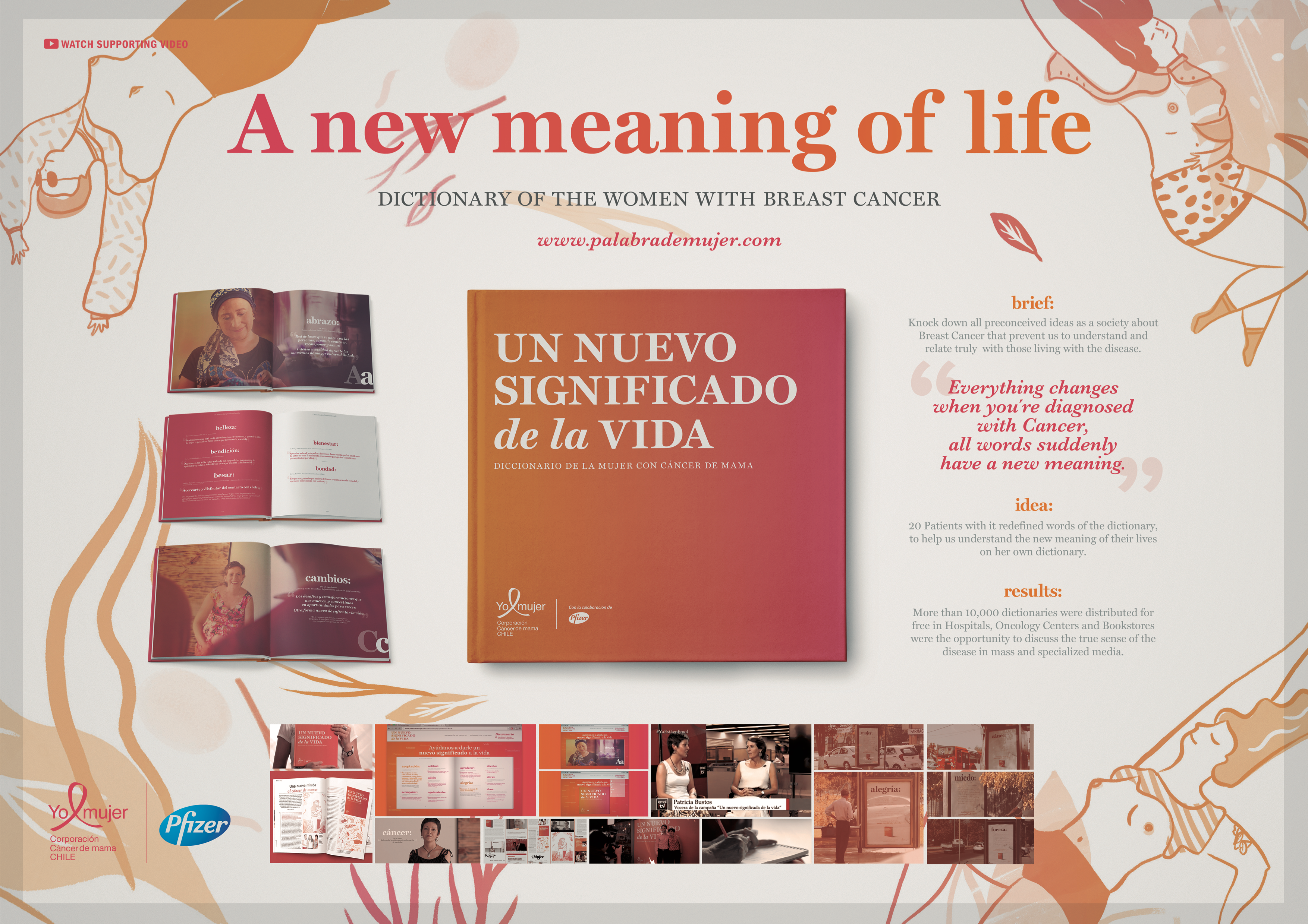 A New Meaning Of Life Dictionary Breast Cancer On Behance