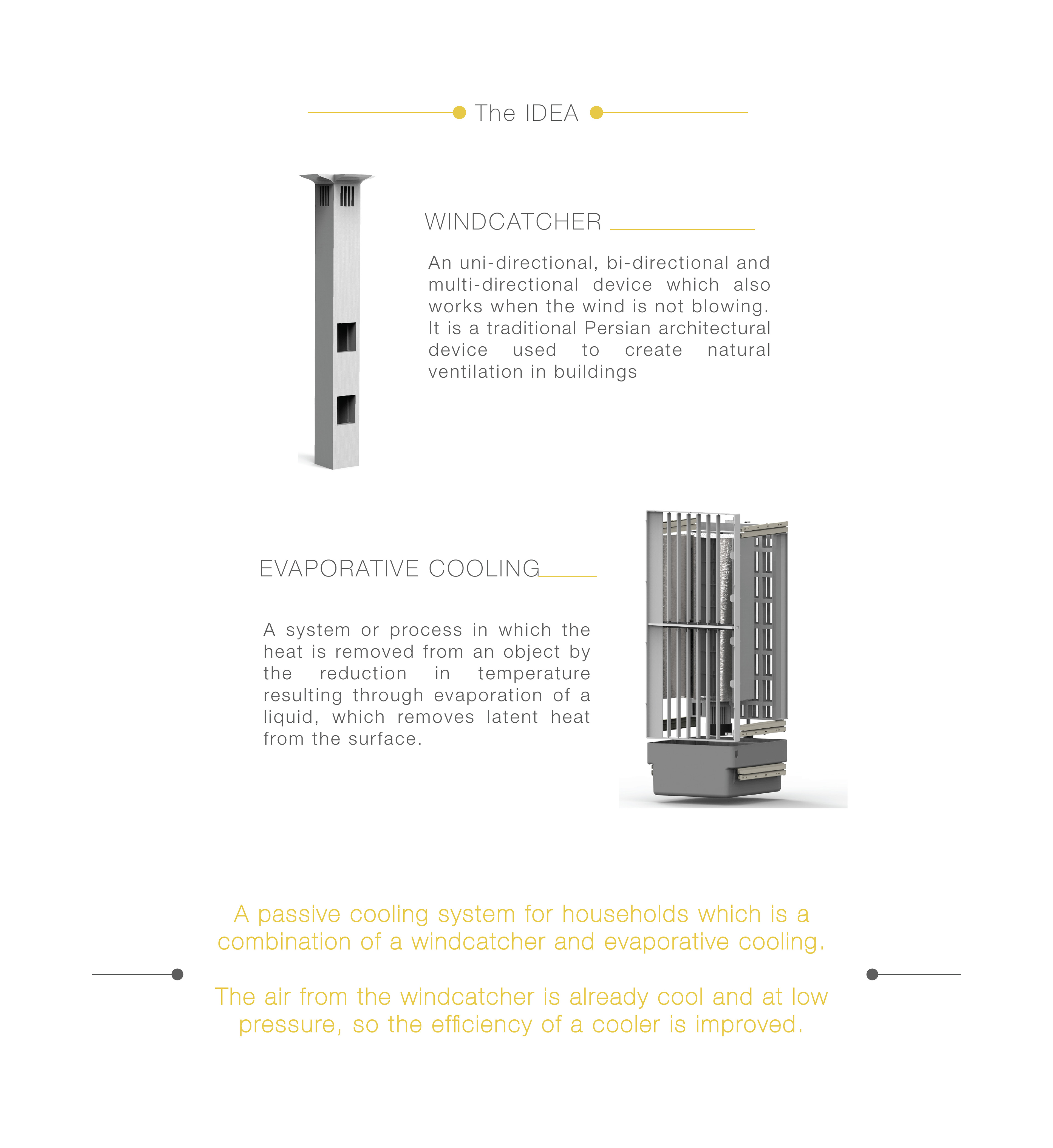 Cooling system for homes on Behance