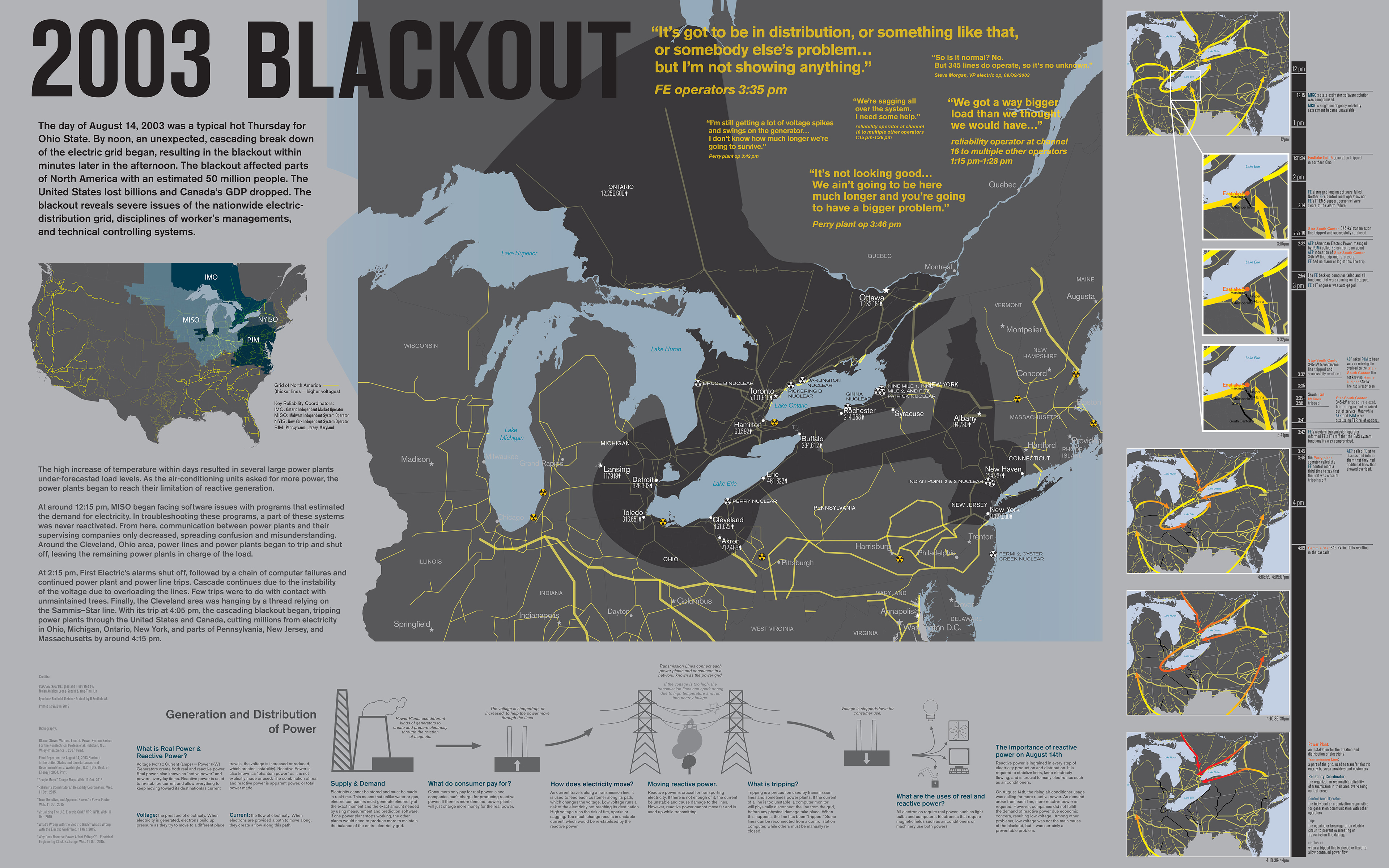 2003 Blackout 15 On Behance When Voltage Is Changed Electrical Engineering Stack Exchange