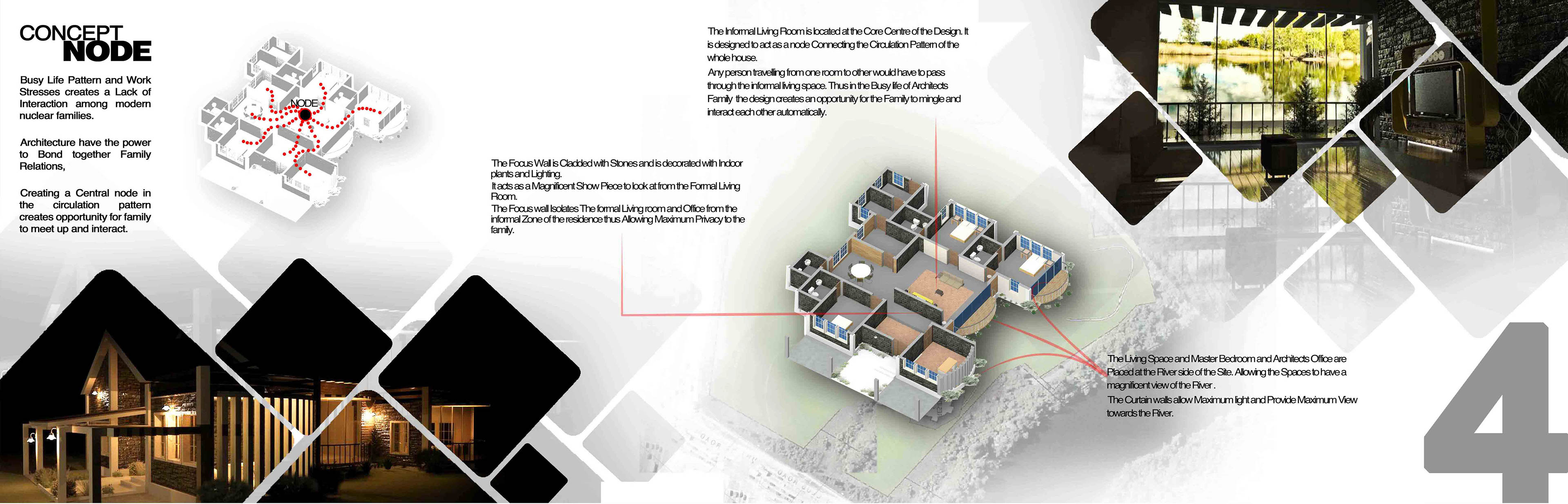 Architecture Portfolio Of Anuvind MS ( Internship ) On Behance