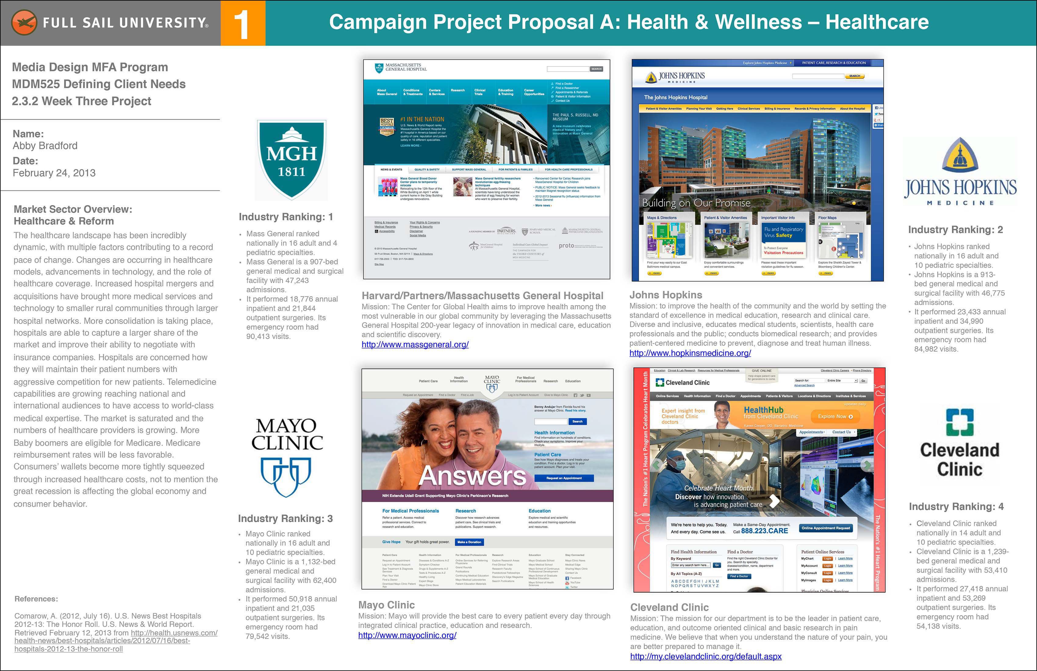 Abby Bradford - Mayo Clinic_Strategy-Campaign Project Proposal